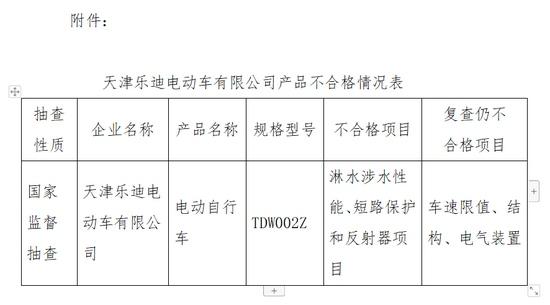 天津乐迪电动车质量监督抽查不合格经复查仍不合格