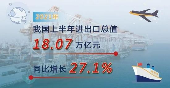 连续13个月同比正增长我国外贸持续稳中向好
