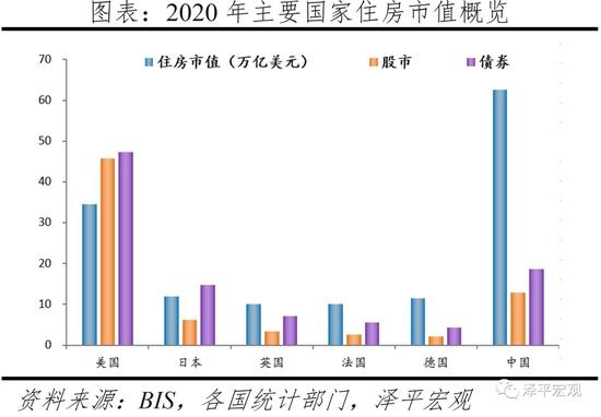 任泽平应适当放宽养老金投资股票市场的净值比例限制