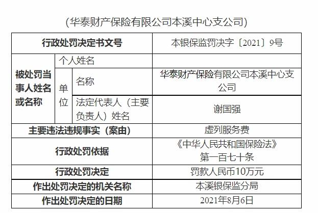 华泰财产保险有限公司本溪中支被罚10万元虚列服务费